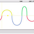 Google honored physicist Heinrich Hertz with a Doodle on what would have been his 155th birthday. The wavy doodle scrolls by with color coded crests and troughs that represent the letters...
